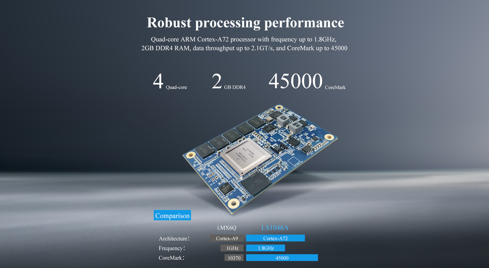 ls1046a system on module cortex a72 1.8ghz 2gb ddr4